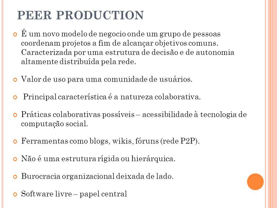 PEER PRODUCTION É um novo modelo de negocio onde um grupo de pessoas coordenam projetos a fim de alcançar objetivos comuns. Caracterizada por uma estr