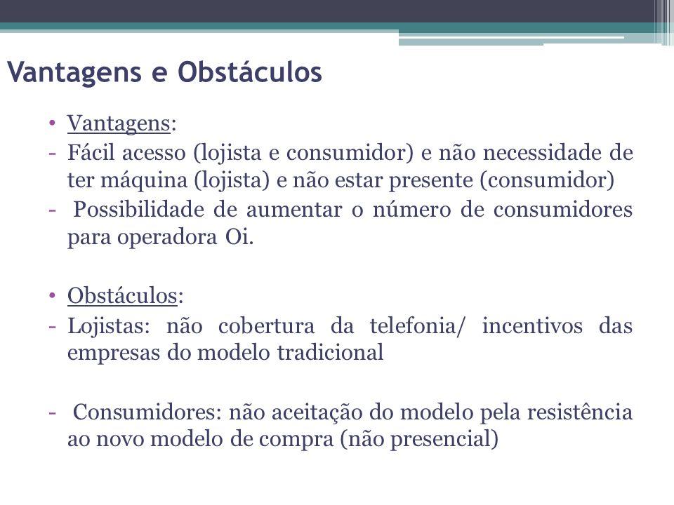 Vantagens: -Fácil acesso (lojista e consumidor) e não necessidade de ter máquina (lojista) e não estar presente (consumidor) - Possibilidade de aumentar o número de consumidores para operadora Oi.