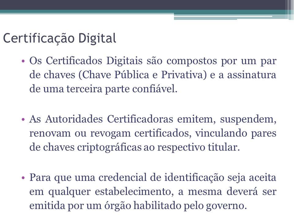 Os Certificados Digitais são compostos por um par de chaves (Chave Pública e Privativa) e a assinatura de uma terceira parte confiável. As Autoridades