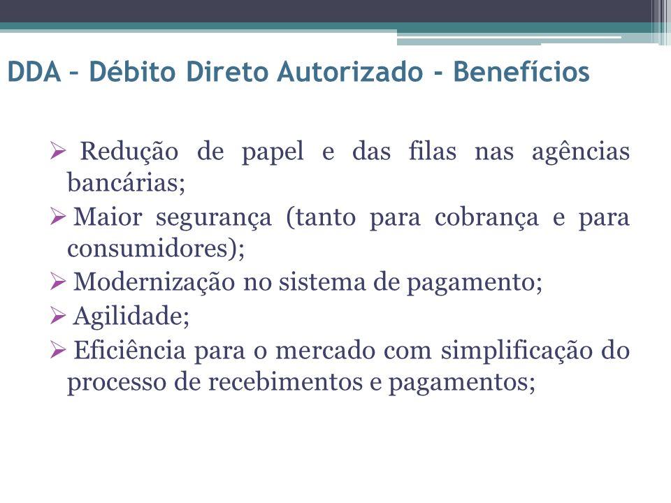 Redução de papel e das filas nas agências bancárias; Maior segurança (tanto para cobrança e para consumidores); Modernização no sistema de pagamento;