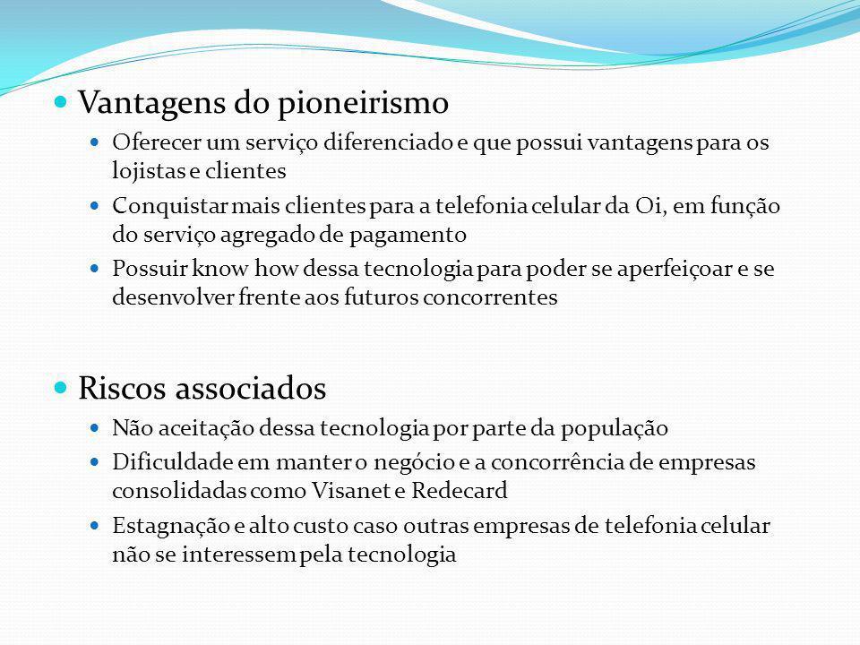 Vantagens do pioneirismo Oferecer um serviço diferenciado e que possui vantagens para os lojistas e clientes Conquistar mais clientes para a telefonia