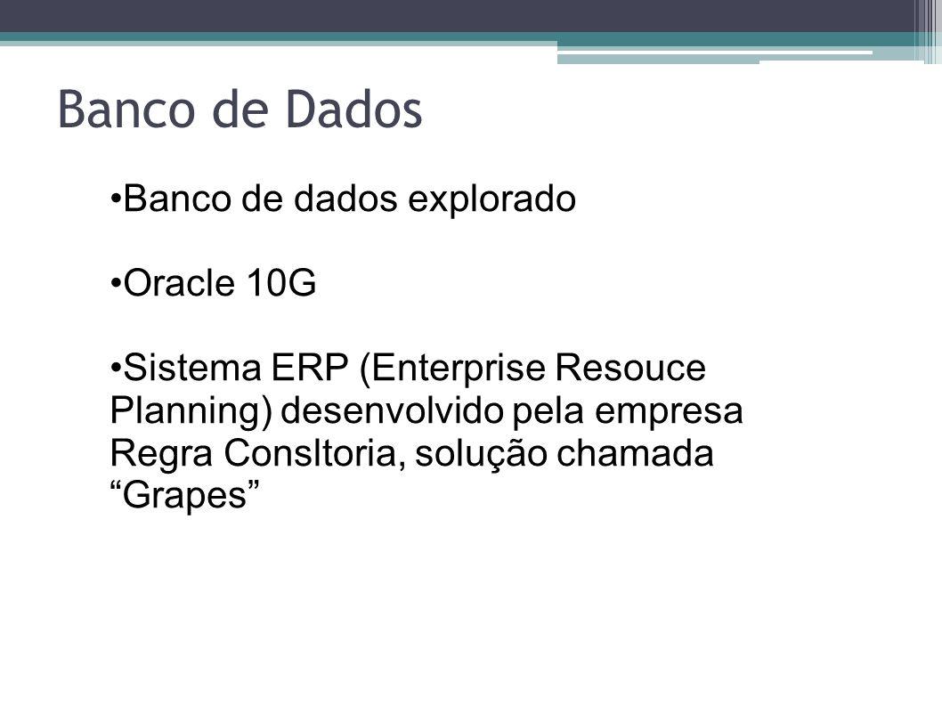 Banco de dados explorado Oracle 10G Sistema ERP (Enterprise Resouce Planning) desenvolvido pela empresa Regra Consltoria, solução chamada Grapes Banco