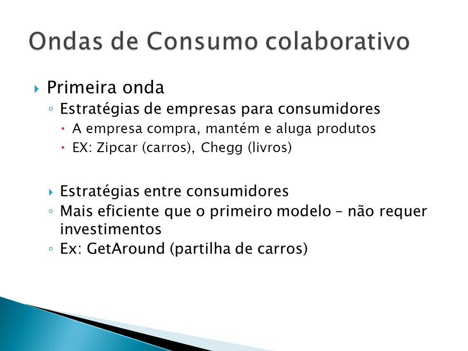 Primeira onda Estratégias de empresas para consumidores A empresa compra, mantém e aluga produtos EX: Zipcar (carros), Chegg (livros) Estratégias entr