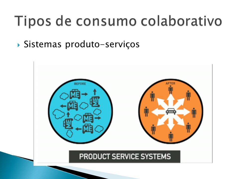 Sistemas produto-serviços