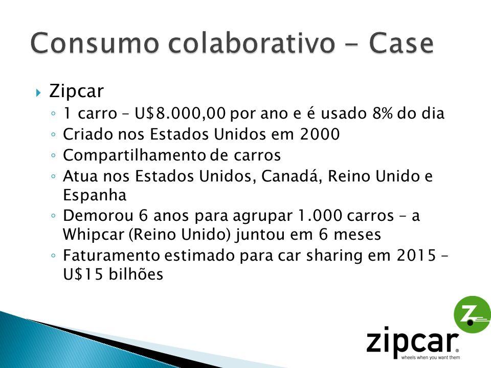 Zipcar 1 carro – U$8.000,00 por ano e é usado 8% do dia Criado nos Estados Unidos em 2000 Compartilhamento de carros Atua nos Estados Unidos, Canadá,