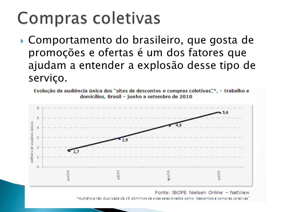 Comportamento do brasileiro, que gosta de promoções e ofertas é um dos fatores que ajudam a entender a explosão desse tipo de serviço.
