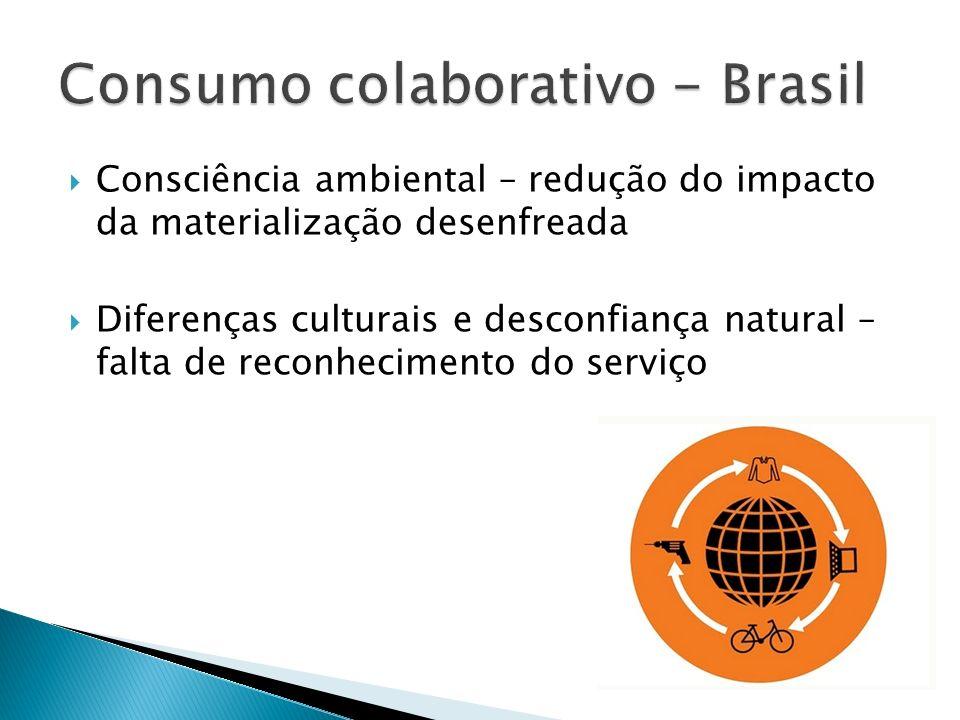 Consciência ambiental – redução do impacto da materialização desenfreada Diferenças culturais e desconfiança natural – falta de reconhecimento do serv