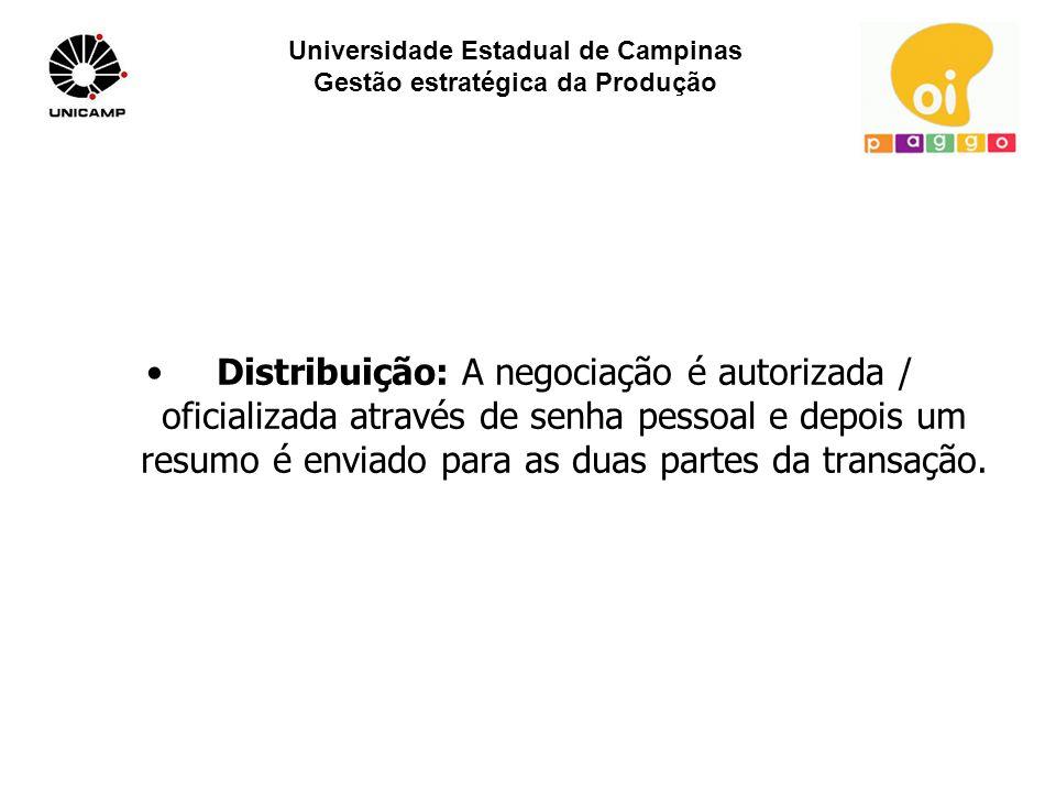 Universidade Estadual de Campinas Gestão estratégica da Produção Distribuição: A negociação é autorizada / oficializada através de senha pessoal e depois um resumo é enviado para as duas partes da transação.