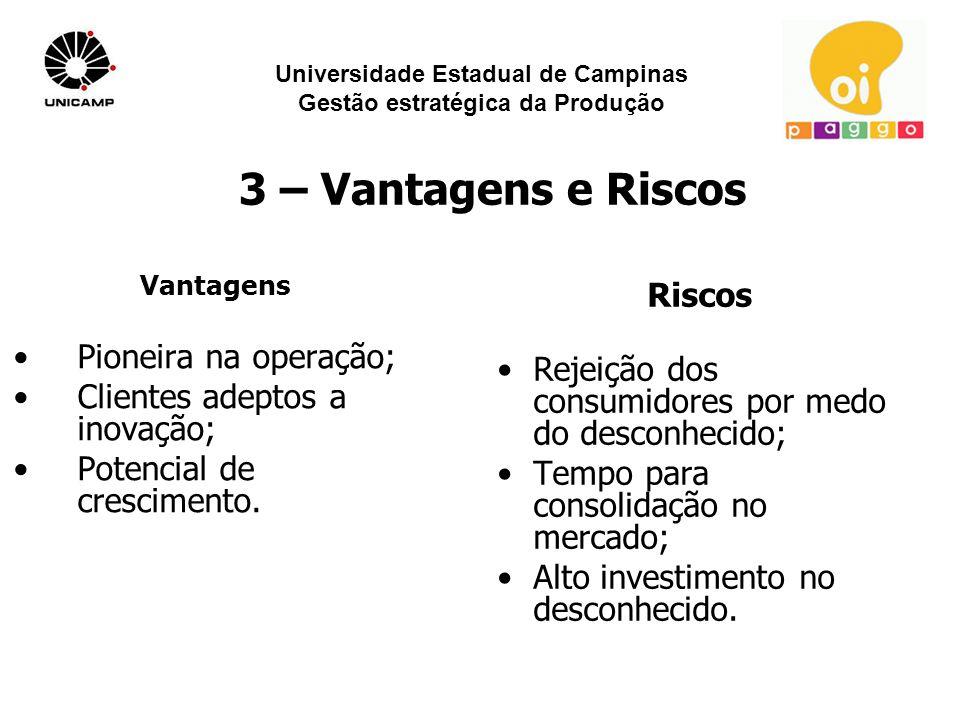 Universidade Estadual de Campinas Gestão estratégica da Produção Vantagens Pioneira na operação; Clientes adeptos a inovação; Potencial de crescimento.