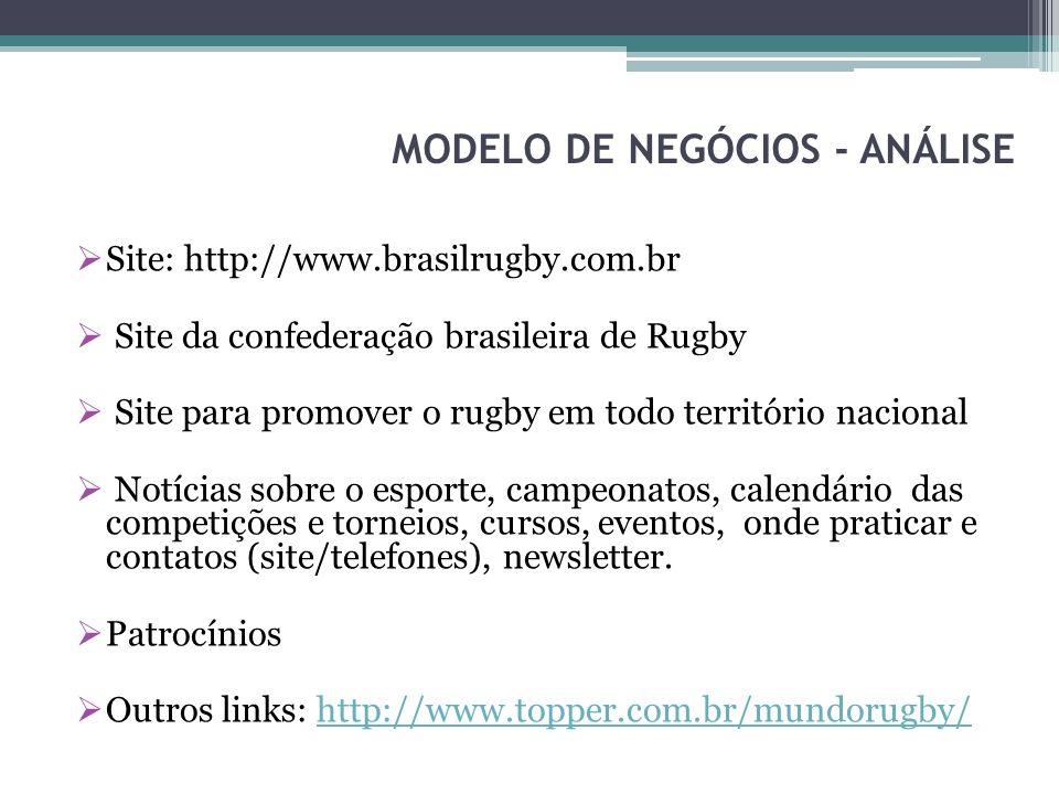 MODELO DE NEGÓCIOS - ANÁLISE Site: http://www.brasilrugby.com.br Site da confederação brasileira de Rugby Site para promover o rugby em todo territóri