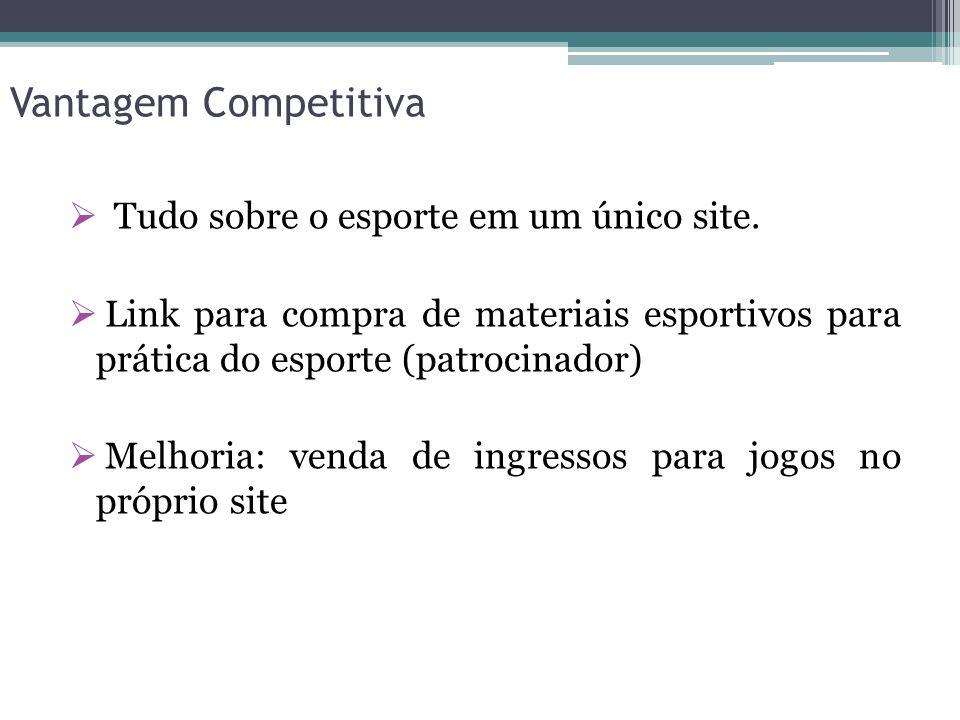 Divulgação e incentivoa prática do esporte no Brasil; Parcerias com escolas; Venda de ingressos via site; Propaganda com parceria e divulgação de times do exterior.