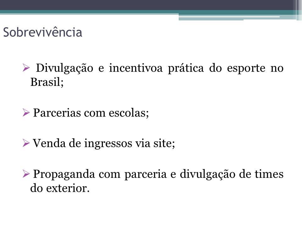 Divulgação e incentivoa prática do esporte no Brasil; Parcerias com escolas; Venda de ingressos via site; Propaganda com parceria e divulgação de time