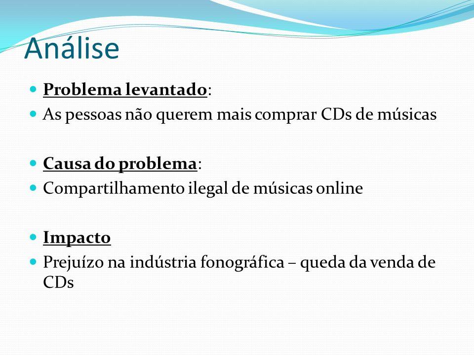 Análise Problema levantado: As pessoas não querem mais comprar CDs de músicas Causa do problema: Compartilhamento ilegal de músicas online Impacto Pre