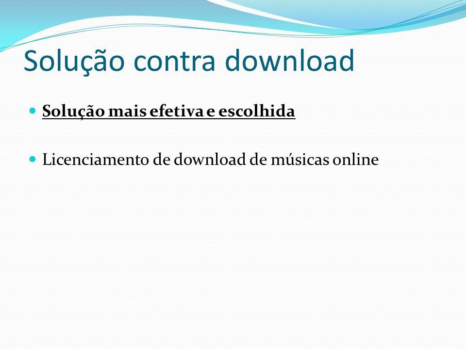 Solução contra download Solução mais efetiva e escolhida Licenciamento de download de músicas online