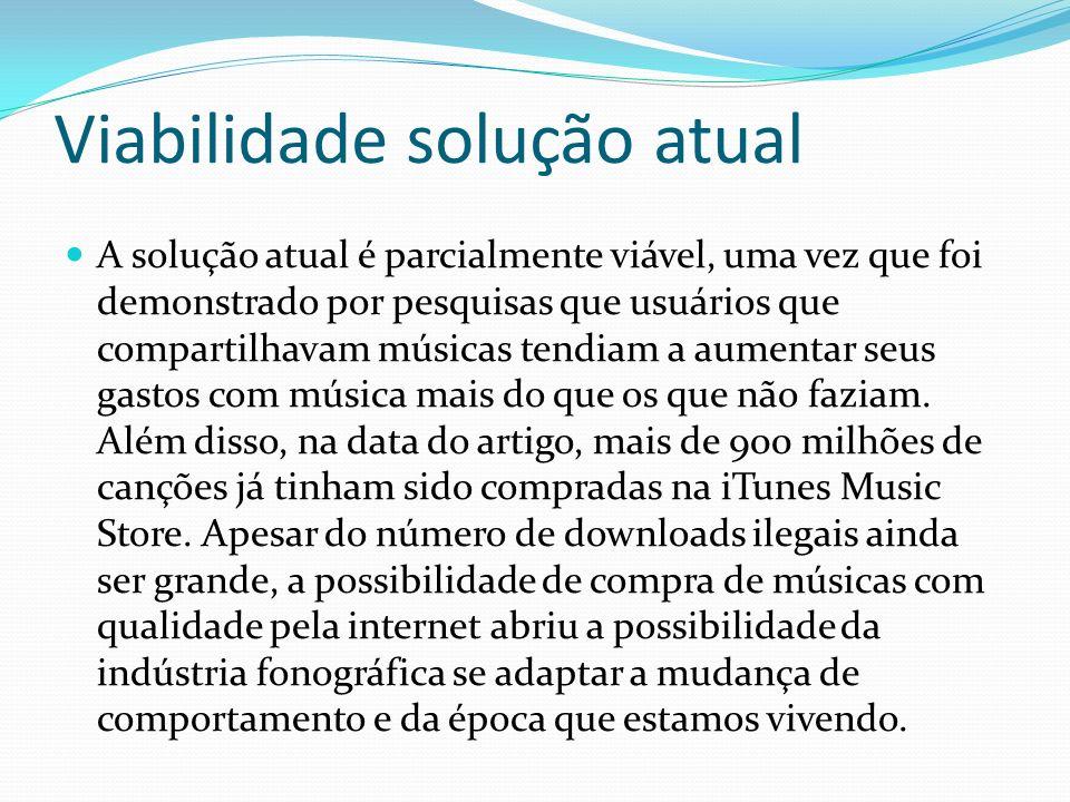 Viabilidade solução atual A solução atual é parcialmente viável, uma vez que foi demonstrado por pesquisas que usuários que compartilhavam músicas ten