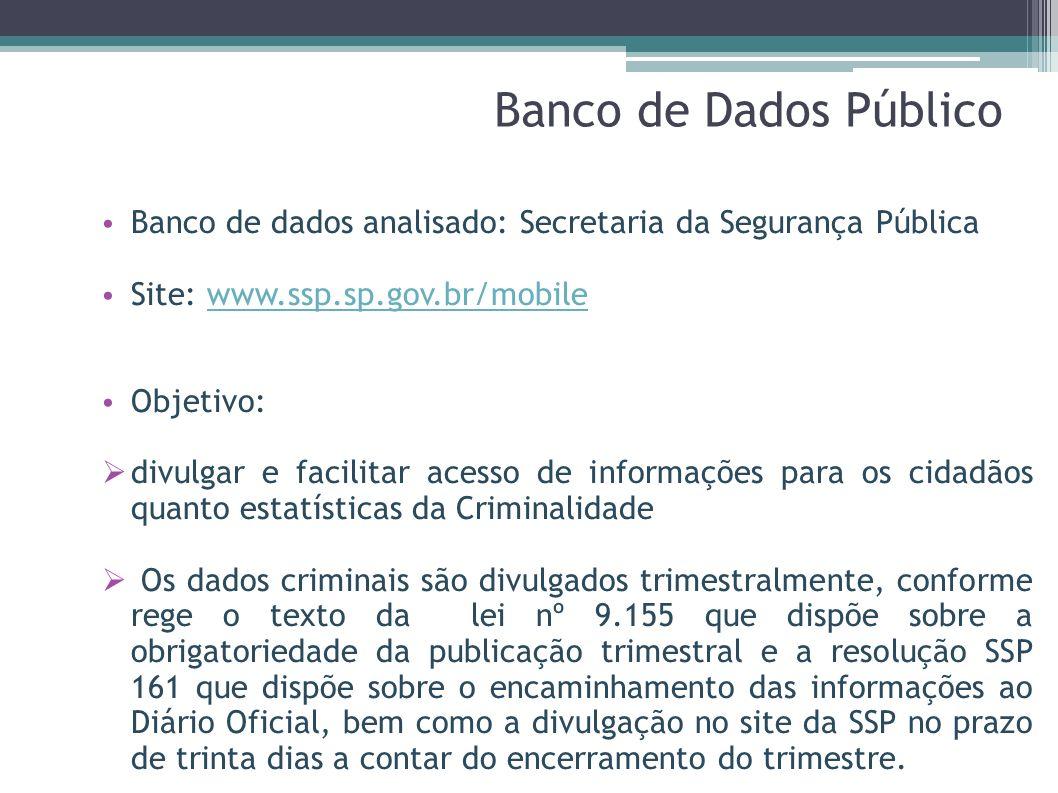 Banco de dados analisado: Secretaria da Segurança Pública Site: www.ssp.sp.gov.br/mobilewww.ssp.sp.gov.br/mobile Objetivo: divulgar e facilitar acesso