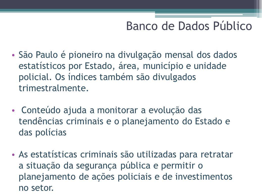 São Paulo é pioneiro na divulgação mensal dos dados estatísticos por Estado, área, município e unidade policial. Os índices também são divulgados trim