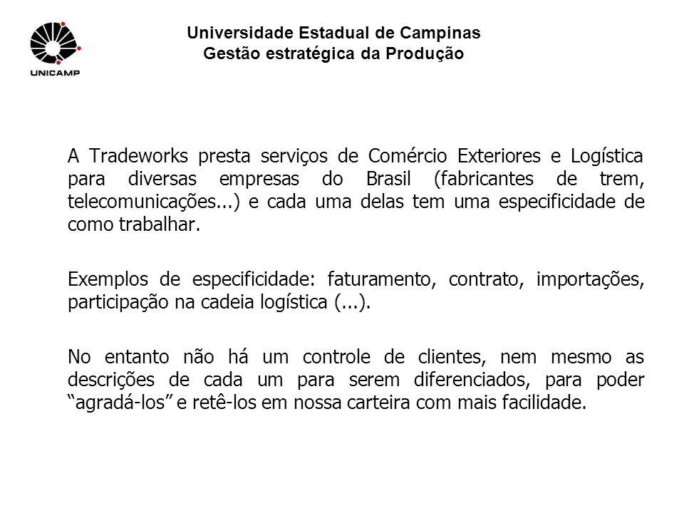 Universidade Estadual de Campinas Gestão estratégica da Produção A Tradeworks presta serviços de Comércio Exteriores e Logística para diversas empresas do Brasil (fabricantes de trem, telecomunicações...) e cada uma delas tem uma especificidade de como trabalhar.