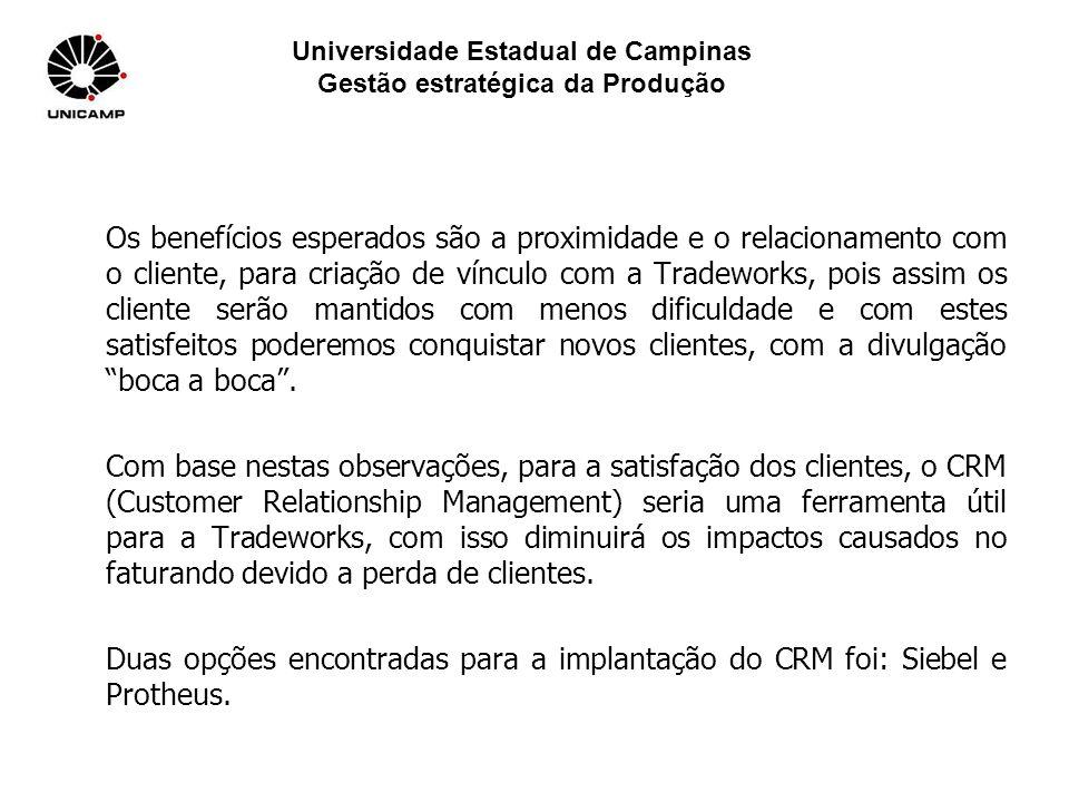 Universidade Estadual de Campinas Gestão estratégica da Produção Os benefícios esperados são a proximidade e o relacionamento com o cliente, para cria