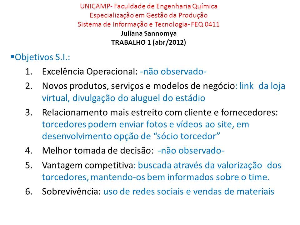 UNICAMP- Faculdade de Engenharia Química Especialização em Gestão da Produção Sistema de Informação e Tecnologia- FEQ 0411 Juliana Sannomya TRABALHO 1
