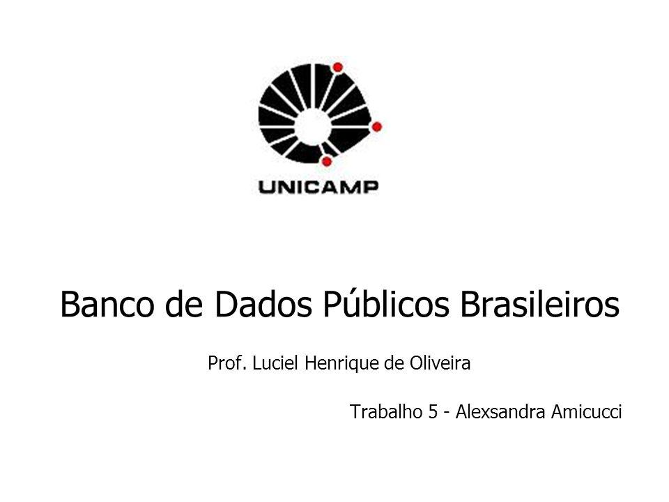 Banco de Dados Públicos Brasileiros Prof. Luciel Henrique de Oliveira Trabalho 5 - Alexsandra Amicucci