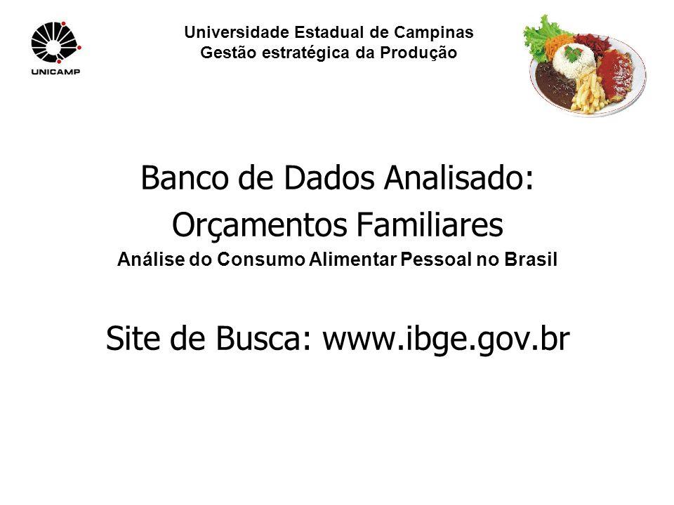 Universidade Estadual de Campinas Gestão estratégica da Produção Banco de Dados Analisado: Orçamentos Familiares Análise do Consumo Alimentar Pessoal no Brasil Site de Busca: www.ibge.gov.br