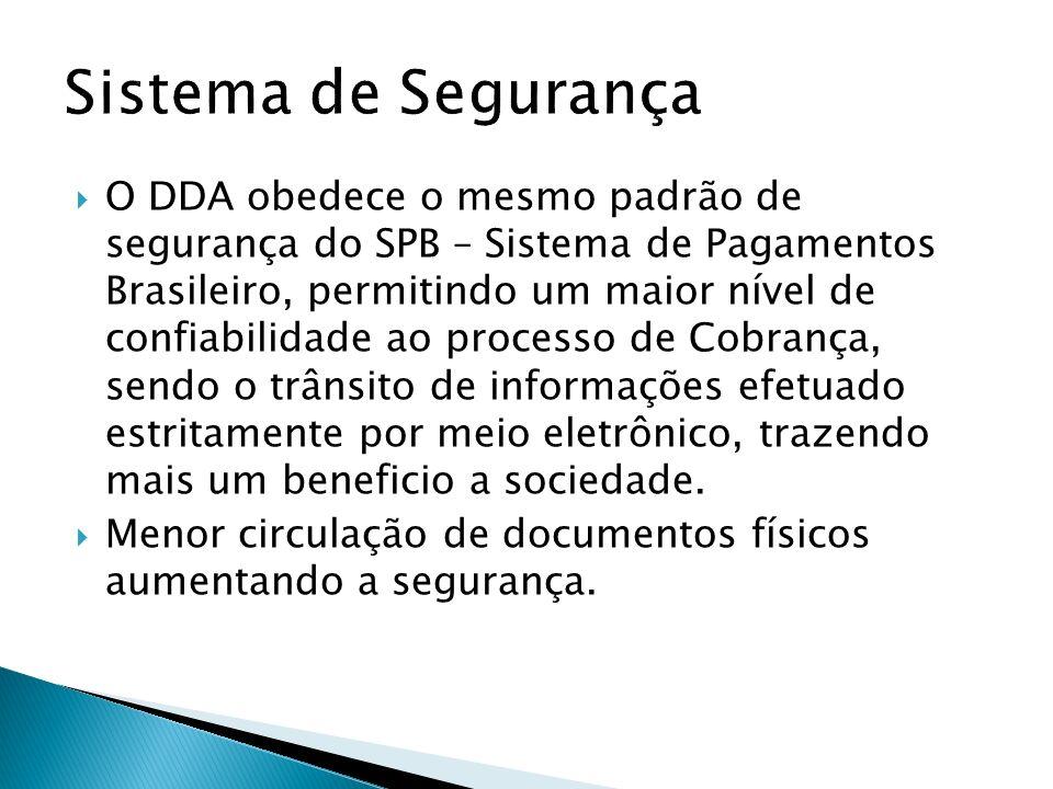 O DDA obedece o mesmo padrão de segurança do SPB – Sistema de Pagamentos Brasileiro, permitindo um maior nível de confiabilidade ao processo de Cobran