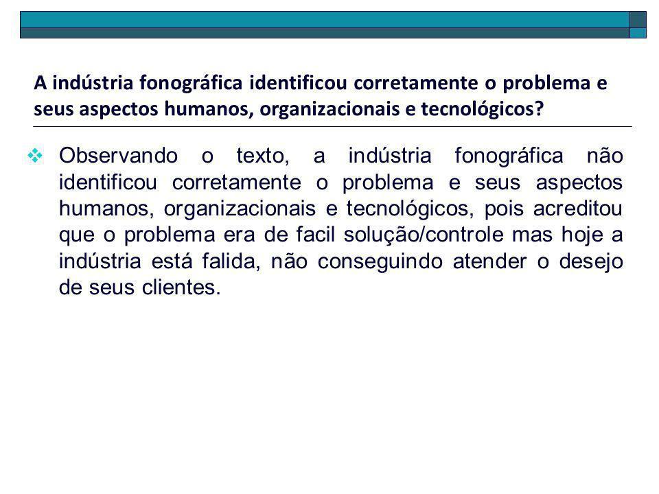 A indústria fonográfica identificou corretamente o problema e seus aspectos humanos, organizacionais e tecnológicos? Observando o texto, a indústria f