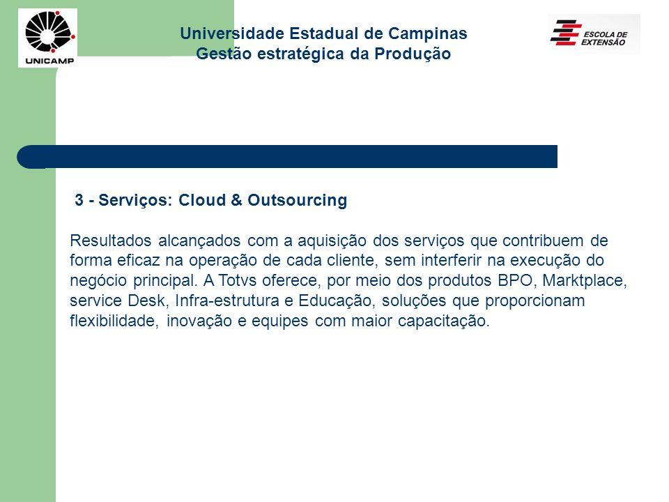 Universidade Estadual de Campinas Gestão estratégica da Produção 3 - Serviços: Cloud & Outsourcing Resultados alcançados com a aquisição dos serviços