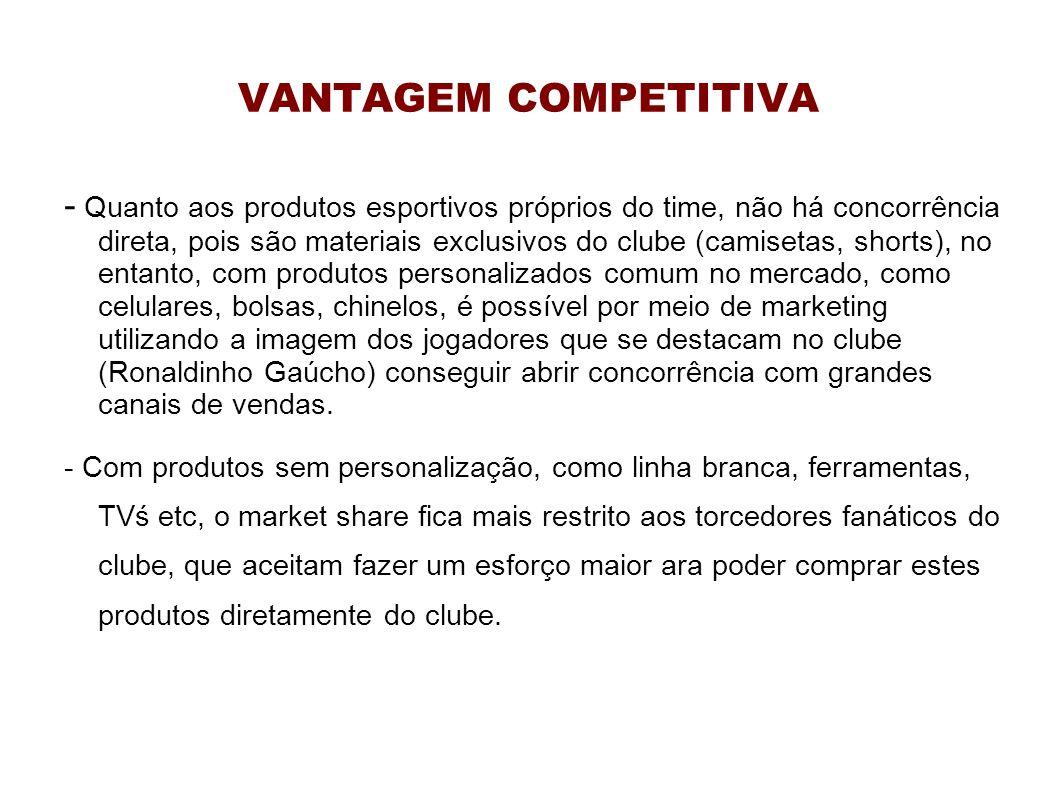 VANTAGEM COMPETITIVA - Quanto aos produtos esportivos próprios do time, não há concorrência direta, pois são materiais exclusivos do clube (camisetas,