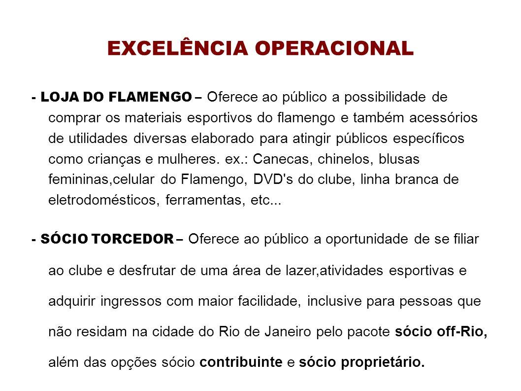 EXCELÊNCIA OPERACIONAL - LOJA DO FLAMENGO – Oferece ao público a possibilidade de comprar os materiais esportivos do flamengo e também acessórios de u