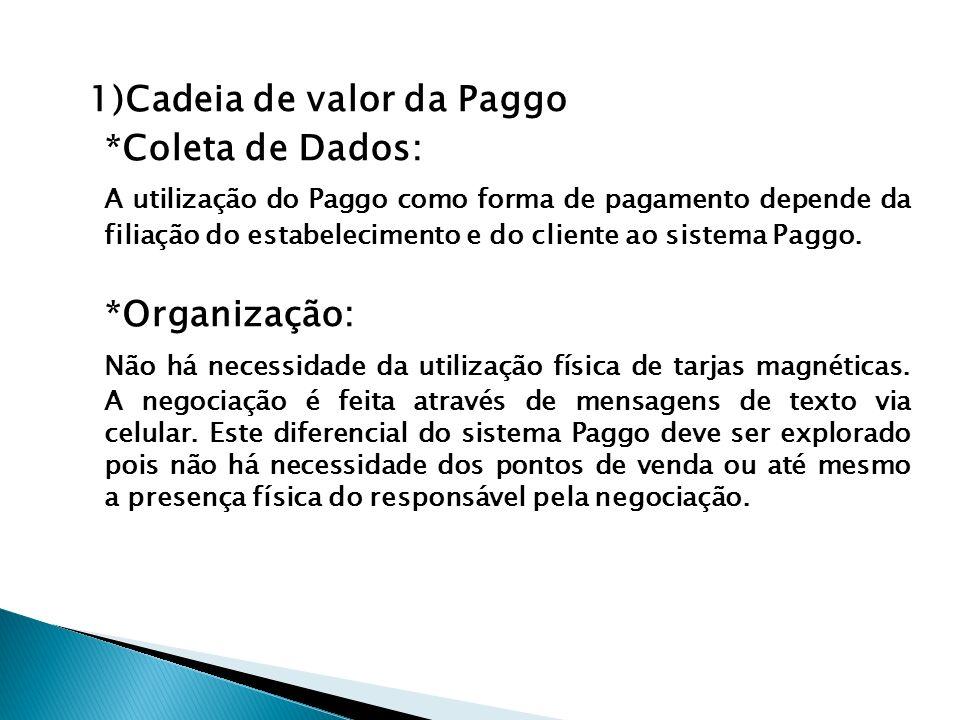 1)Cadeia de valor da Paggo *Coleta de Dados: A utilização do Paggo como forma de pagamento depende da filiação do estabelecimento e do cliente ao sist