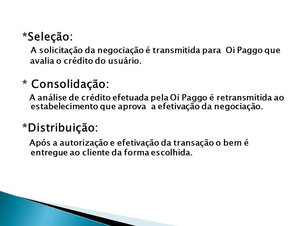 *Seleção: A solicitação da negociação é transmitida para Oi Paggo que avalia o crédito do usuário. * Consolidação: A análise de crédito efetuada pela