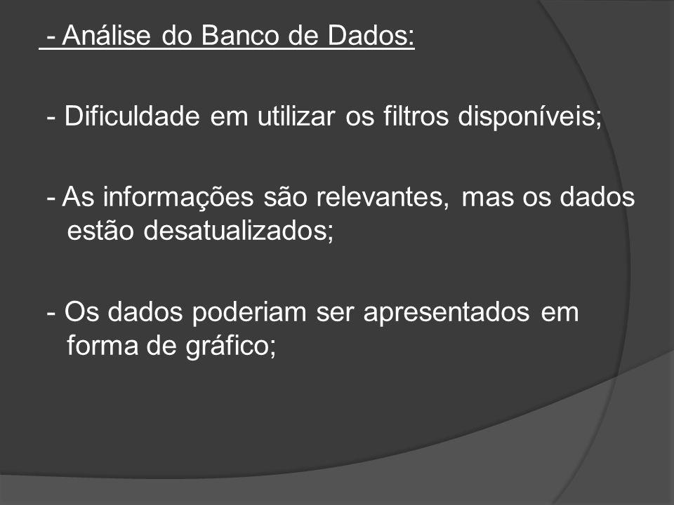 - Análise do Banco de Dados: - Dificuldade em utilizar os filtros disponíveis; - As informações são relevantes, mas os dados estão desatualizados; - Os dados poderiam ser apresentados em forma de gráfico;