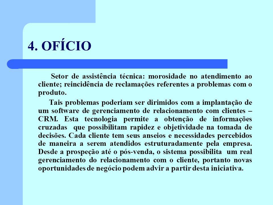 4. OFÍCIO Setor de assistência técnica: morosidade no atendimento ao cliente; reincidência de reclamações referentes a problemas com o produto. Tais p