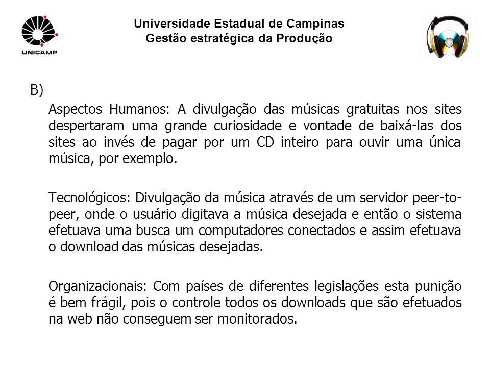 Universidade Estadual de Campinas Gestão estratégica da Produção C) Contra o download ilegal se dispunha a proibição da distribuição de arquivos com copyright sem permissão.