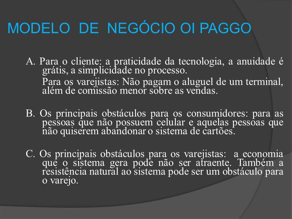 MODELO DE NEGÓCIO OI PAGGO A.