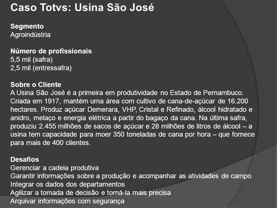 Soluções Agilidade no fechamento diário das atividades Disponibilidade dos indicadores de custos de produção Controle de produtividade e de freqüência dos trabalhadores Controle de pragas, condições climáticas, da irrigação, do uso de defensivos agrícolas e do processo de adubação da terra, entre outros Emissão de boletins gerenciais Produtos & Serviços da TOTVS neste cliente Gestão Agrícola Gestão Agroindustrial Ativo Fixo Back Office Depoimento Com a implantação da solução TOTVS, ganhamos agilidade na coleta das informações de campo e integração total de informações dentro da nossa empresa.