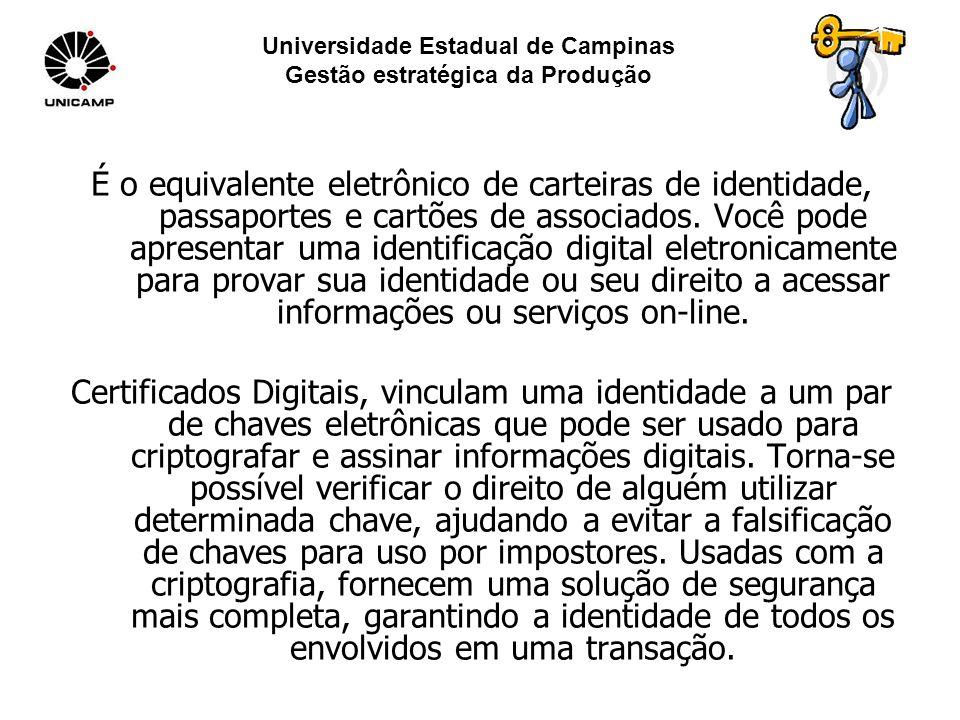 Universidade Estadual de Campinas Gestão estratégica da Produção É o equivalente eletrônico de carteiras de identidade, passaportes e cartões de associados.