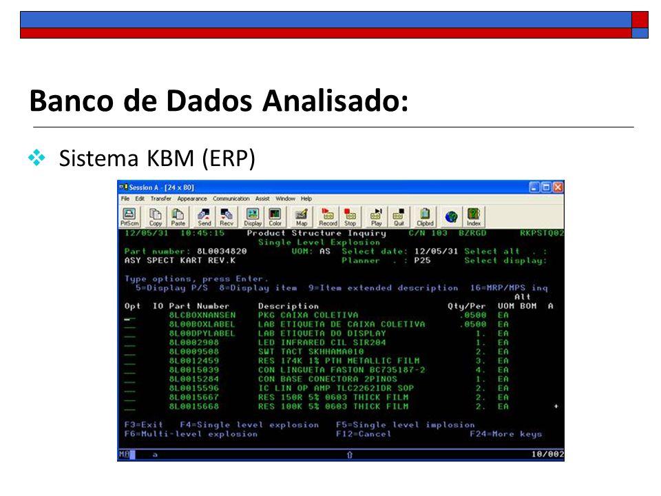 Banco de Dados Analisado: Sistema KBM (ERP)