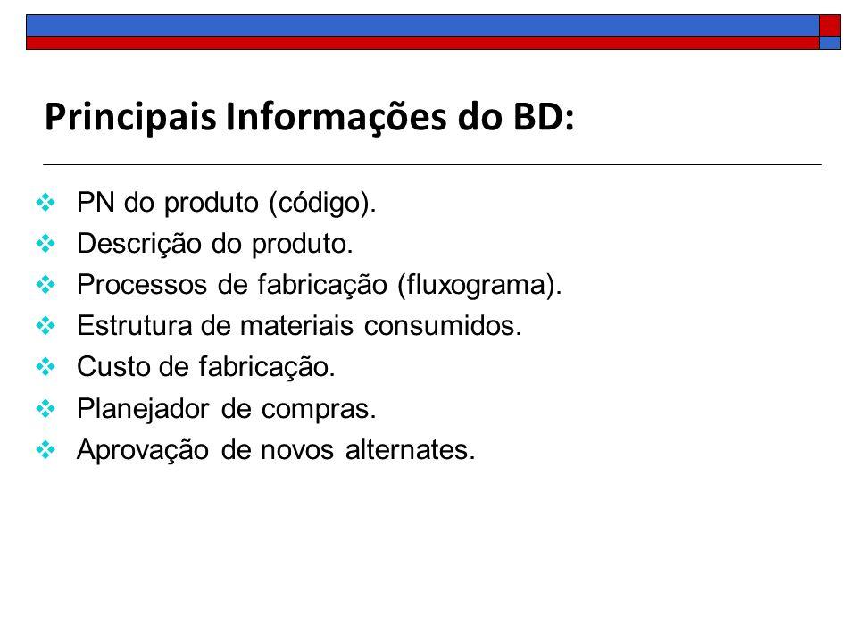 Principais Informações do BD: PN do produto (código). Descrição do produto. Processos de fabricação (fluxograma). Estrutura de materiais consumidos. C