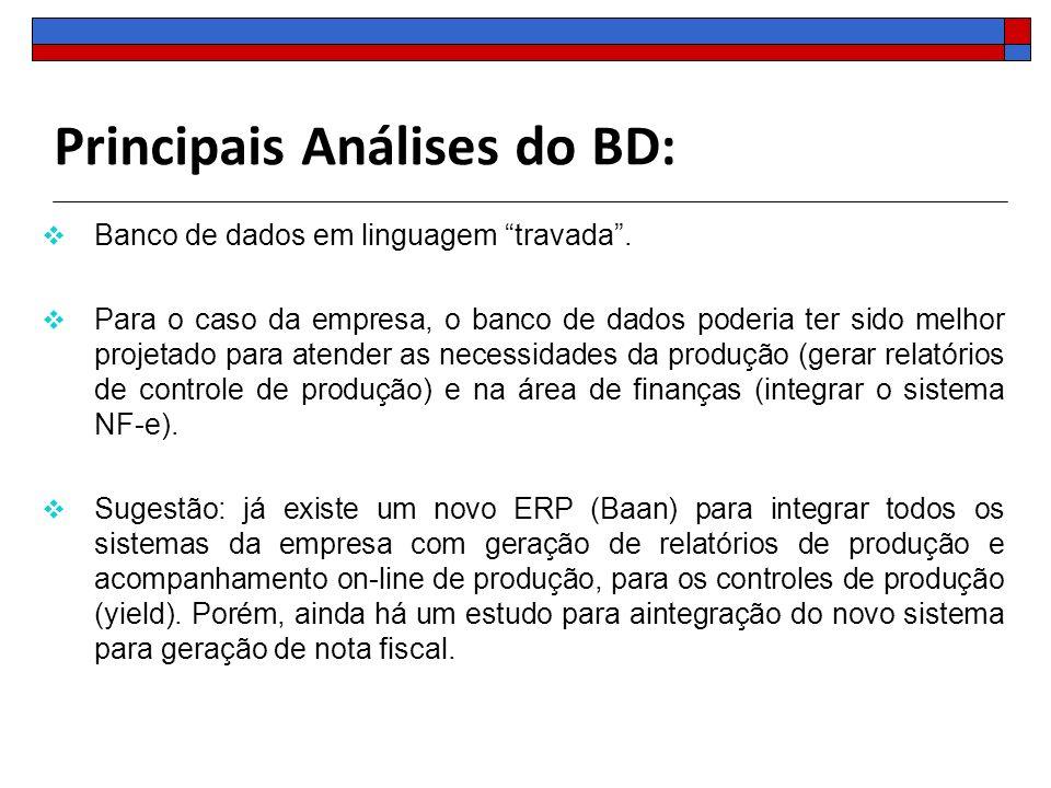 Principais Análises do BD: Banco de dados em linguagem travada. Para o caso da empresa, o banco de dados poderia ter sido melhor projetado para atende