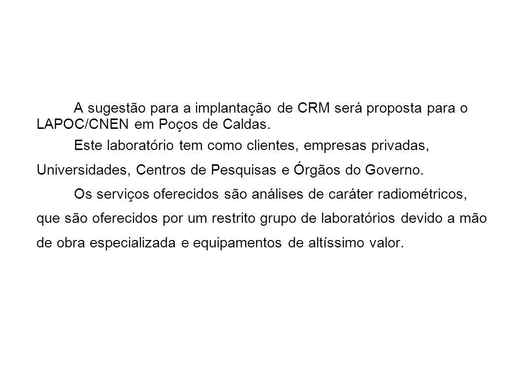 A sugestão para a implantação de CRM será proposta para o LAPOC/CNEN em Poços de Caldas. Este laboratório tem como clientes, empresas privadas, Univer