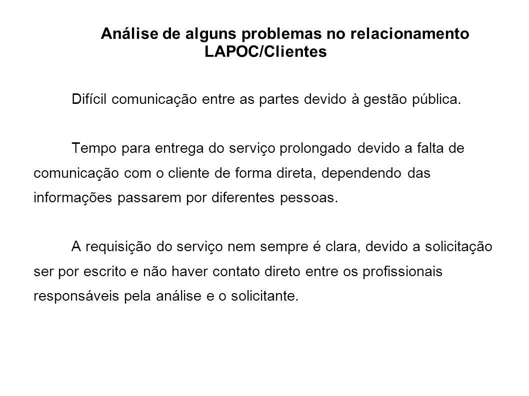 Análise de alguns problemas no relacionamento LAPOC/Clientes Difícil comunicação entre as partes devido à gestão pública. Tempo para entrega do serviç