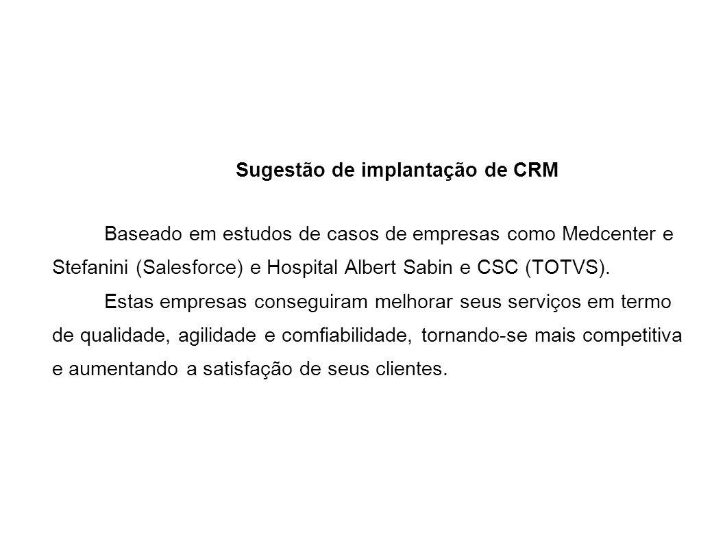 Sugestão de implantação de CRM Baseado em estudos de casos de empresas como Medcenter e Stefanini (Salesforce) e Hospital Albert Sabin e CSC (TOTVS).