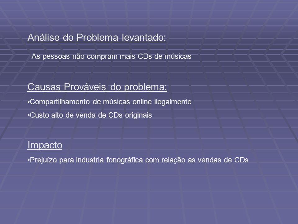 Análise do Problema levantado: As pessoas não compram mais CDs de músicas Causas Prováveis do problema: Compartilhamento de músicas online ilegalmente