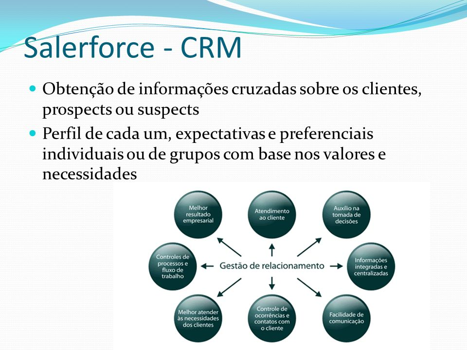 Salerforce - CRM Obtenção de informações cruzadas sobre os clientes, prospects ou suspects Perfil de cada um, expectativas e preferenciais individuais
