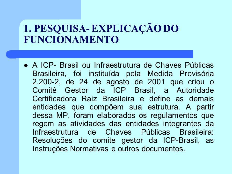 1. PESQUISA- EXPLICAÇÃO DO FUNCIONAMENTO A ICP- Brasil ou Infraestrutura de Chaves Públicas Brasileira, foi instituída pela Medida Provisória 2.200-2,