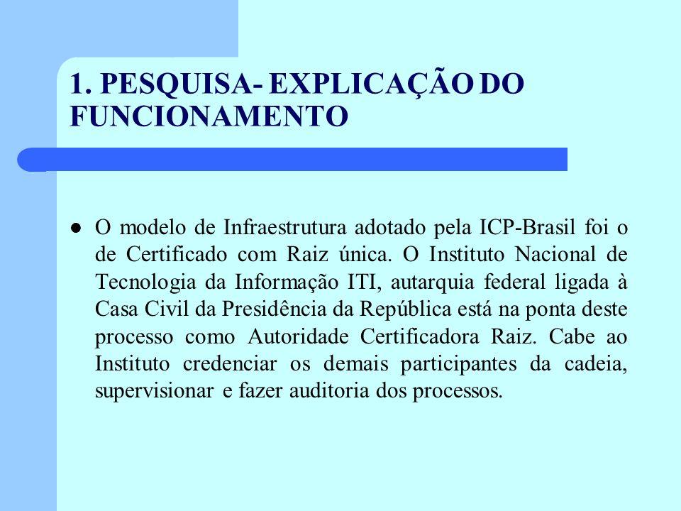 1. PESQUISA- EXPLICAÇÃO DO FUNCIONAMENTO O modelo de Infraestrutura adotado pela ICP-Brasil foi o de Certificado com Raiz única. O Instituto Nacional