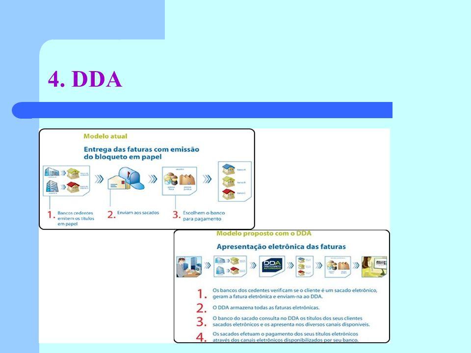 4. DDA